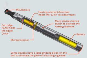 electronic-cigarettes-anatomy-figure-2
