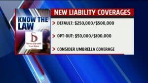 New Liability Coverage in Michigan