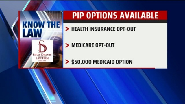 PIP Options